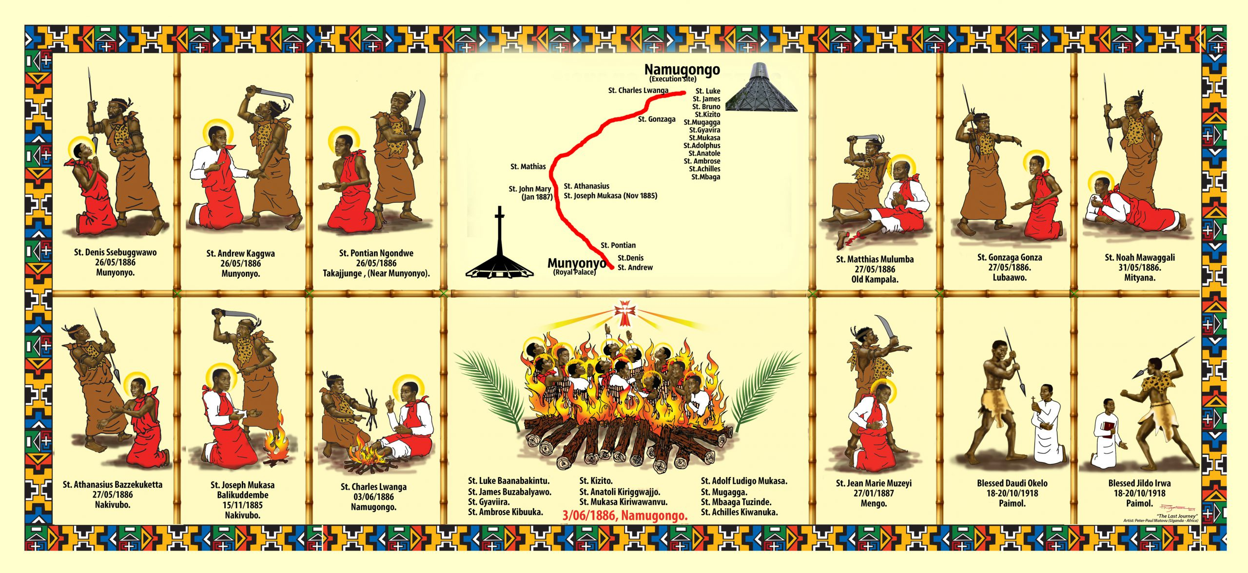 The Holy Uganda Martyrs